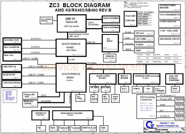 schematic acer ferrari 5000  quanta zc3