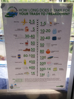 Photo of an awareness about how long it takes for each kind of trash to break down