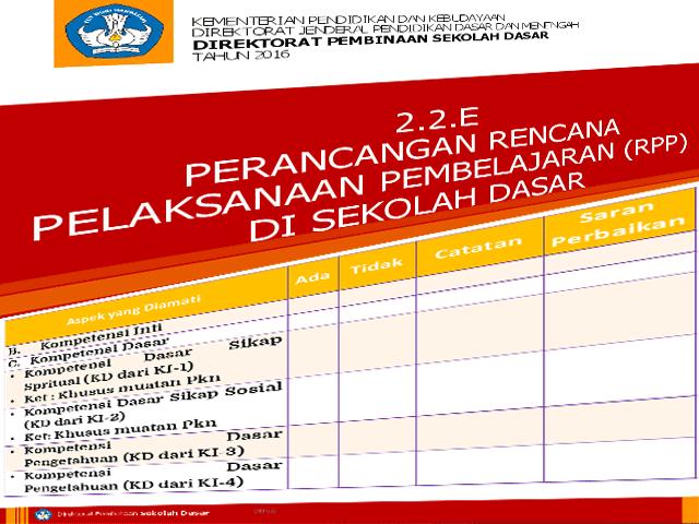 Perancangan Rencana Pelaksanaan Pembelajaran (RPP) Kurikulum 2013 di Sekolah Dasar