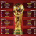 Table Games World Cup 2018