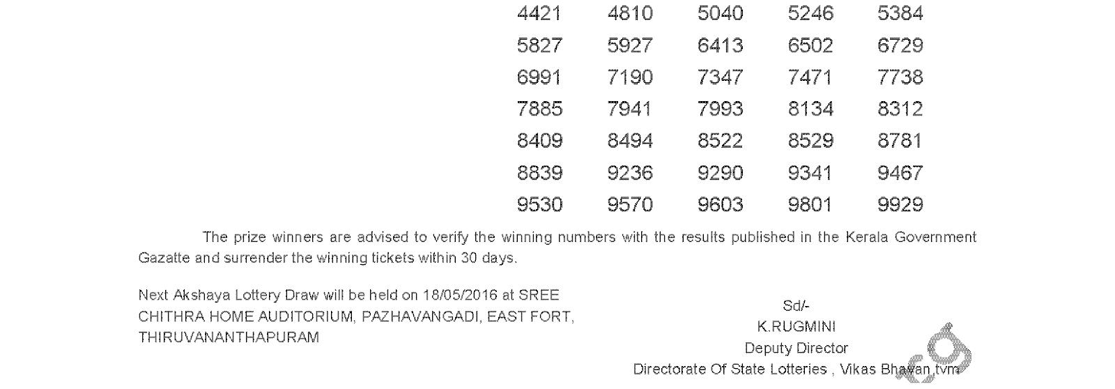 AKSHAYA Lottery AK 241 Result 11-5-2016