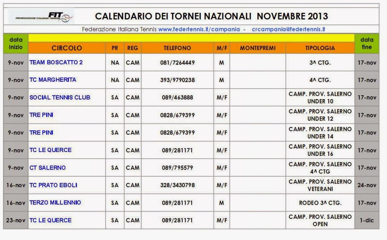 Fit Calendario Tornei.Circolo Tennis Tennisti Irno Salerno 2013 Archivio