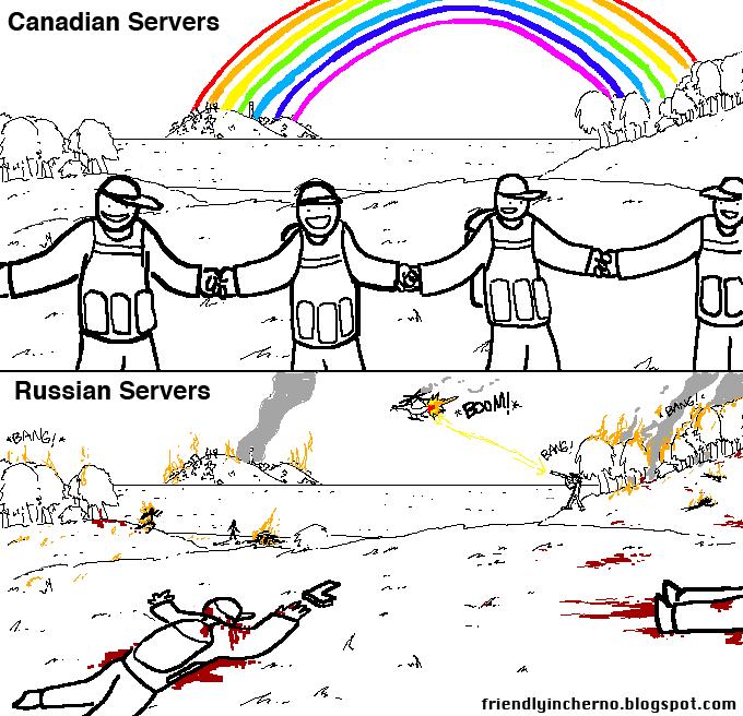 canadian_servers_vs_russian_servers.png