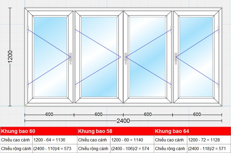 Công thức cắt cánh cho cửa sổ 4 cánh nhựa uPVC
