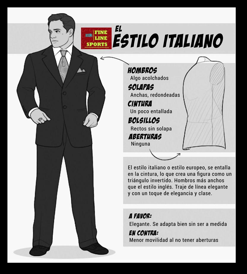 El Estilo Italiano resalta por su elegancia 7b1e3b62f17