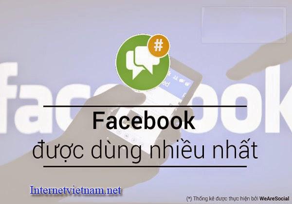 Thời Gian Sử Dụng Internet Của Người Việt Nam 2