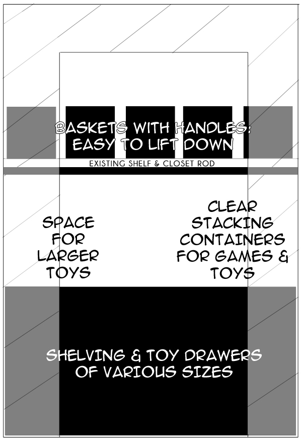 Toy Storage Plan