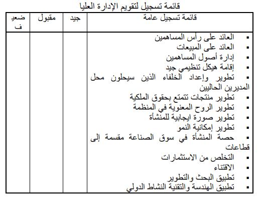 قائمة تسجيل لتقويم الإدارة العليا