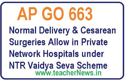 Delivery/ Cesarean Surgeries Allow in Private Network Hospitals under NTR Vaidya Seva Scheme