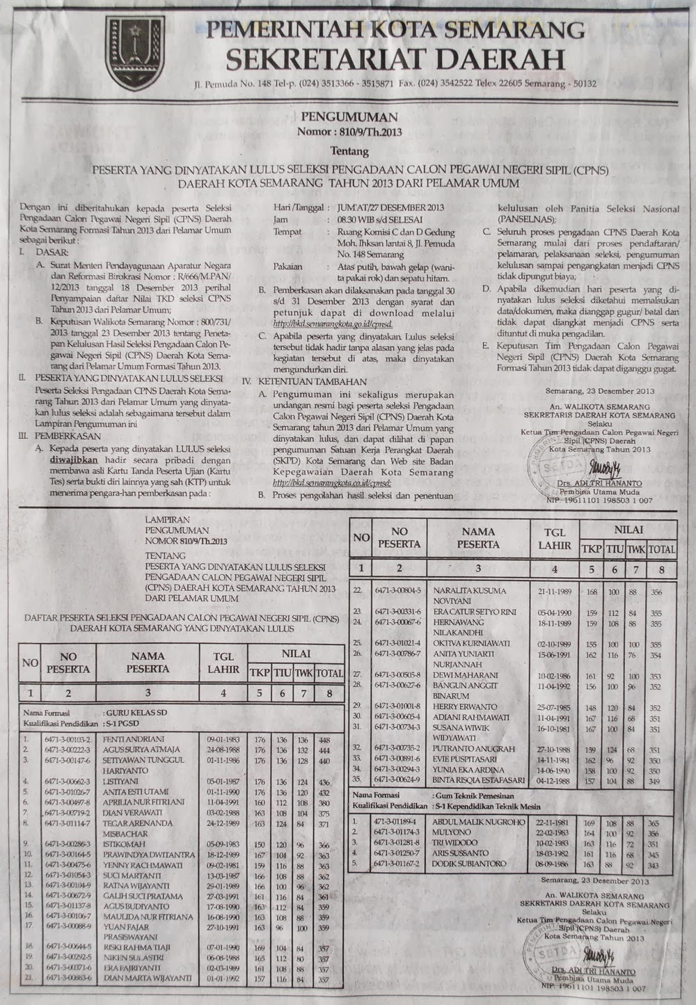 Pengumuman Hasil Seleksi CPNS Kota Semarang Tahun 2013