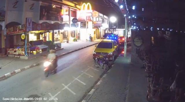 Câmeras ao vivo da Tailandia