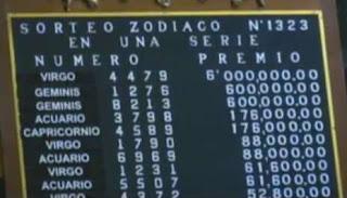 pizarra-sorteo-zodiaco-1323-domingo-06-11-2016