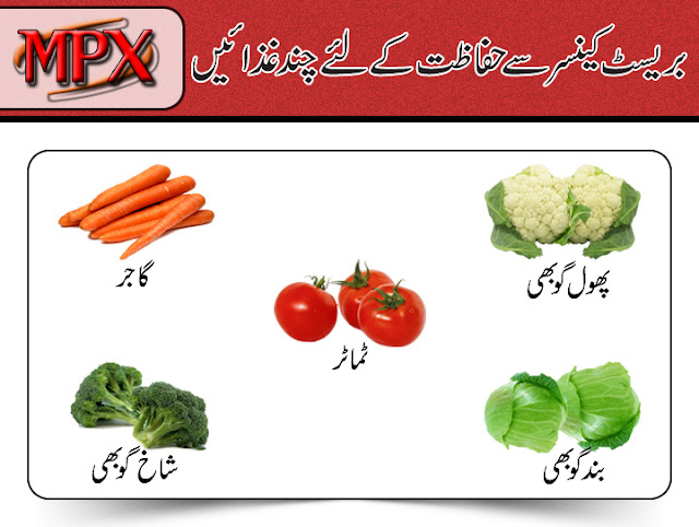 5 Foods for Breast Cancer Prevention in urdu