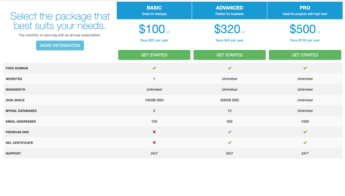 price table - bootstrap