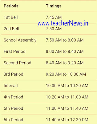 AP Half Day Schools Starts From 12-03-2018 Half Day School Time Table 2018