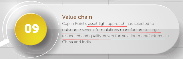 Analysis Equity Research report of Caplin Point Laboratories Ltd, an Indian pharmaceutical generics player, Latin America, Sub-Saharan Africa markets