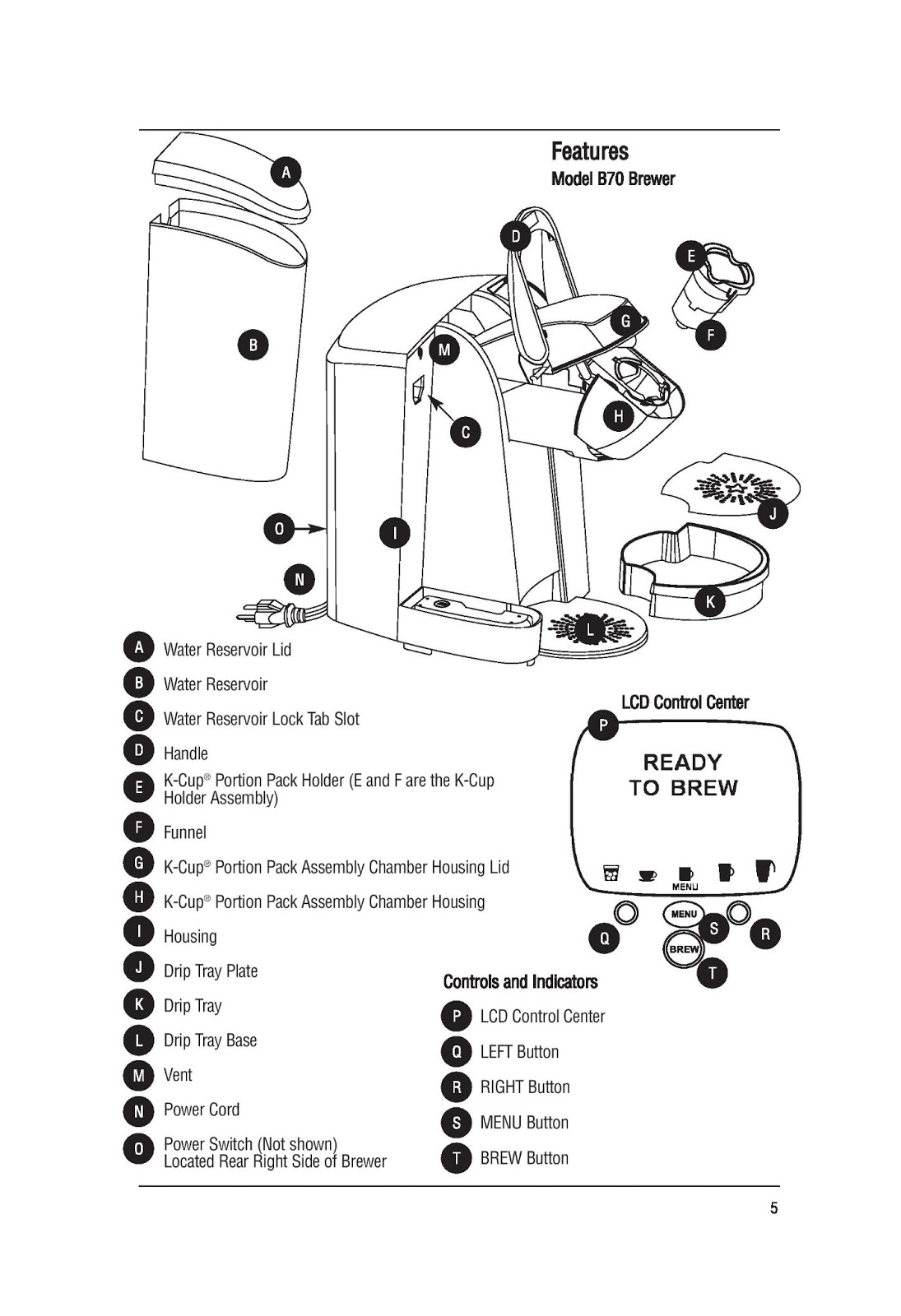 keurig coffee maker parts diagram