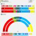 SWEDEN <br/>Ipsos poll | December 2017