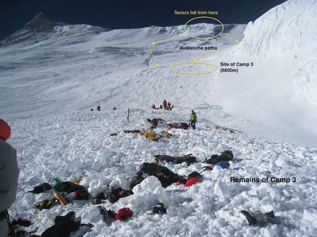 Mount Everest ki Maut ki Ghati