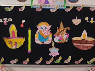 lights Janamashtami bulletin board Decoration Ideas Diy diwali decorations Ganpati decoration at home Festival