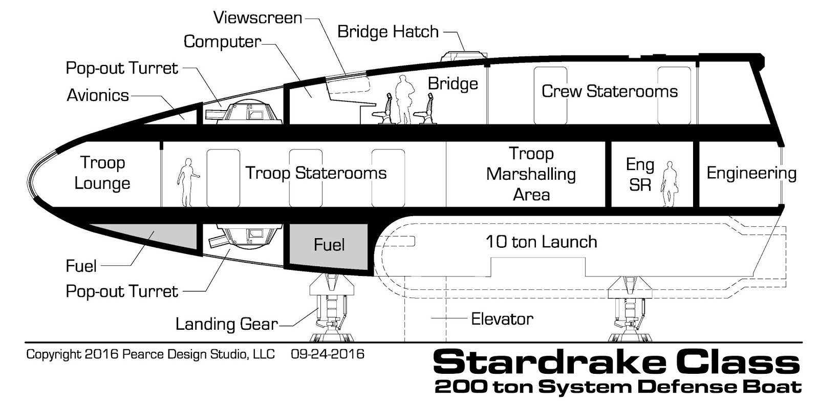 Yet another traveller blog s is for system defense boat for a higher resolution pdf click this link traveller stardrake system defense boat deck plan the deckplan was created to be printed out on 30x42 baanklon Choice Image