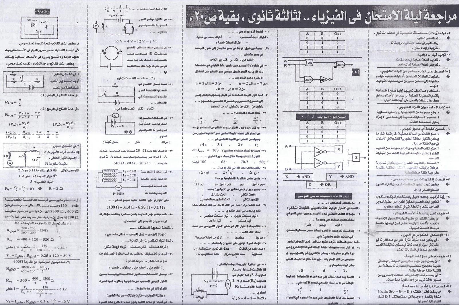 بنك توقعات الفيزياء.. لثالثة ثانوي - ملحق الجمهورية الجزء الاول 9