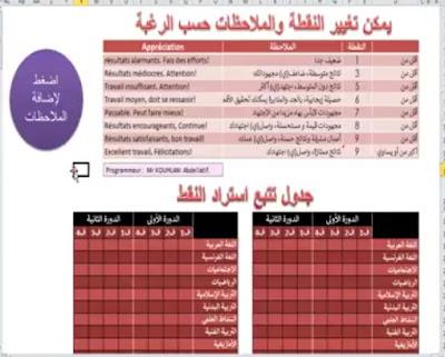نسخة جديدة ومحينة من برنامج Molahadat لاضافة ملاحظات الأستاذ بنتائج مسار