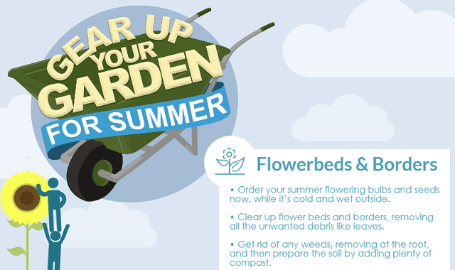 Gear up your Garden for Summer