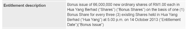Bonus Issue example, Huayang, KLSE, what is bonus issue