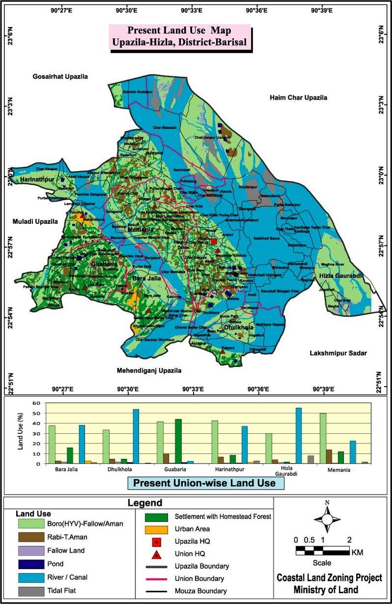Hizla Upazila Land Use Mouza Map Barisal District Bangladesh