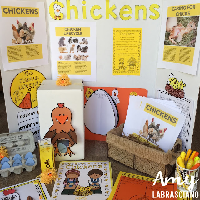 Click here to learn all about teaching ELA in the second  grade classroom.  These free and fun lesson outlines will detail curriculum and ideas for all informational, literature and writing standards in my 2nd grade elementary classroom.  This week's lessons will be all about: Chickens,  connecting events, diagrams, main topic, asking and answering questions, and key details.  Your second grade students will love the lessons and activities shared here.  These lesson outlines are added and updated almost each week.