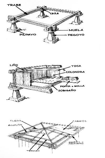 Arquitectura Komestibe