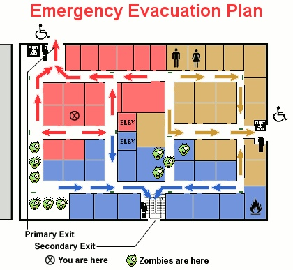 Emergency Zombie Evacuation Plan