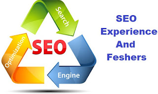 SEO Jobs in Hyderabad