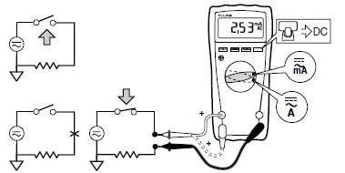 Fluke 179 digital multimeter: Measuring Resistance