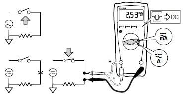 Fluke 179 digital multimeter: Measuring Resistance