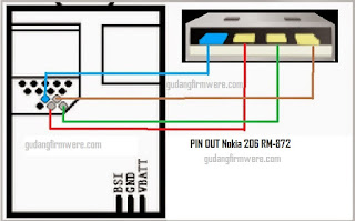 Pin Out Nokia 206 RM-872