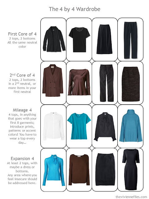 a capsule wardrobe in brown, black, blue and white, in the 4 by 4 plan