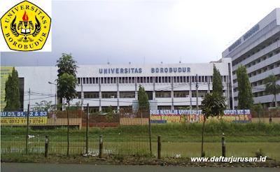 Daftar Fakultas dan Program Studi Universitas Borobudur Jakarta