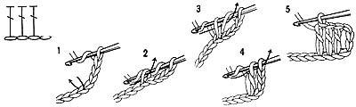 Học những cách móc len cơ bản cho người mới bắt đầu 7