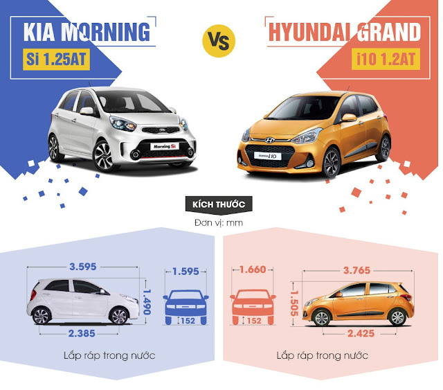 So sánh Hyundai Grand i10 hatchback và Kia Morning Si So sanh Hyundai Grandi 10 vs Kia Morning Si 1