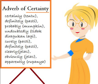 Google Image - Definisi Adverb Of Certainty Dan Penjelasannya