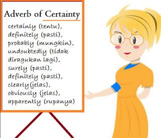 Definisi Adverb Of Certainty Dan Penjelasannya