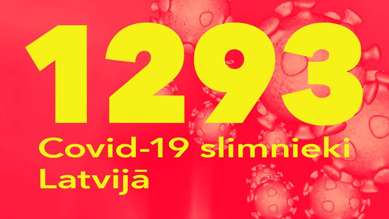 Koronavīrusa saslimušo skaits Latvijā 11.08.2020.