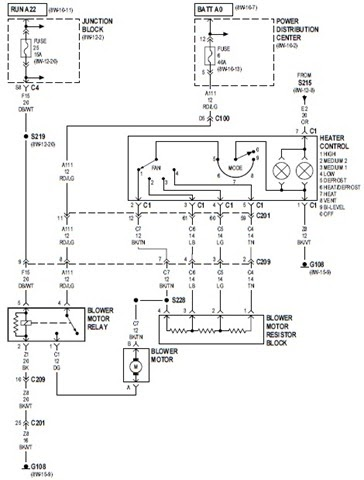 Free Auto Wiring Diagram: 2000 Jeep Cherokee Heater