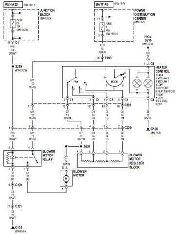 free auto wiring diagram 2000 jeep cherokee heater. Black Bedroom Furniture Sets. Home Design Ideas