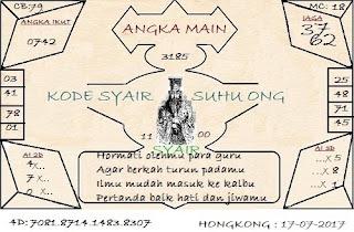 KODE SYAIR HONGKONG, PREDIKSI TOGEL DAN BOCORAN ANGKA JITU HK SENIN