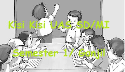 Kisi Kisi UAS Kelas 1/2/3/4/5/6 Semester 1 Kurikulum 2013
