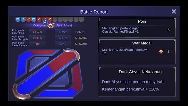 Epic Comeback Dark Abys Dipastikan Akan Kalah Sama Moniya 5
