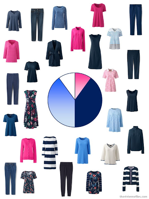 Focused and Refined spring wardrobe with color palette